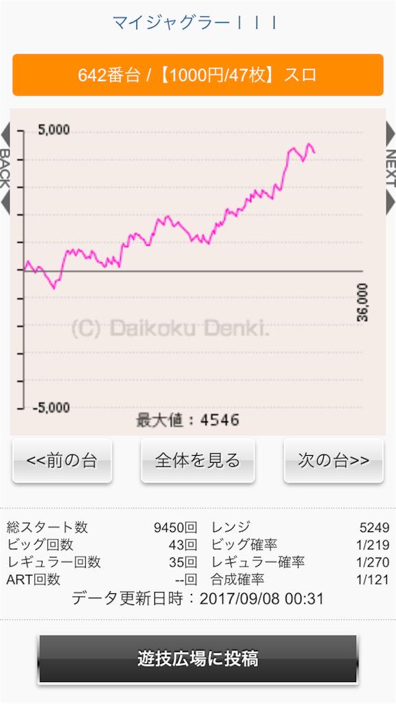 f:id:kuriboo_zen6:20170908041002p:image
