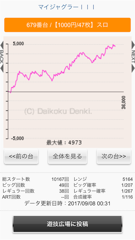 f:id:kuriboo_zen6:20170908041021p:image