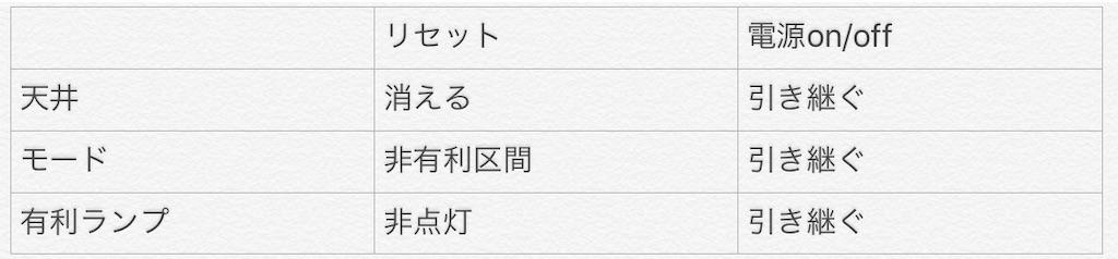 f:id:kuriboo_zen6:20190611023501j:image