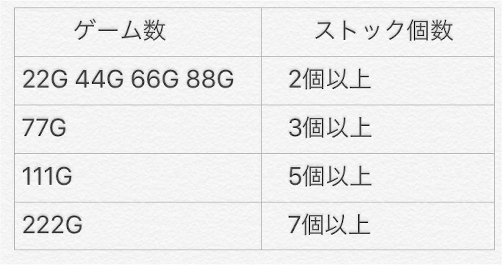 f:id:kuriboo_zen6:20190611031620j:image