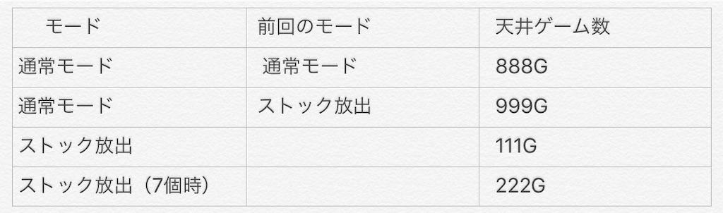 f:id:kuriboo_zen6:20190611033356j:image