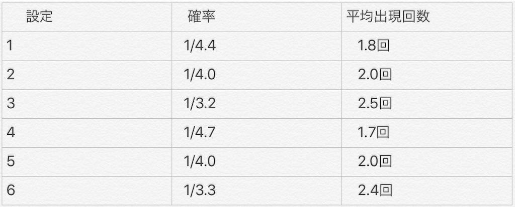 f:id:kuriboo_zen6:20190614132817j:image