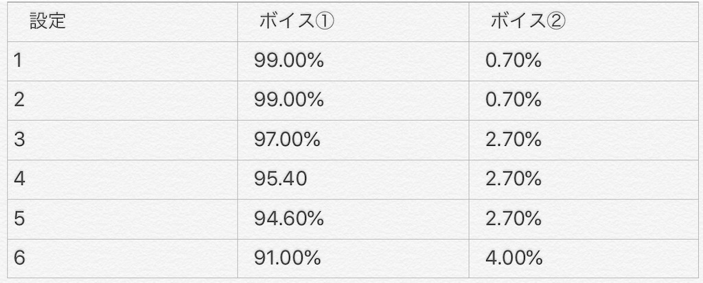 f:id:kuriboo_zen6:20190614134448j:image