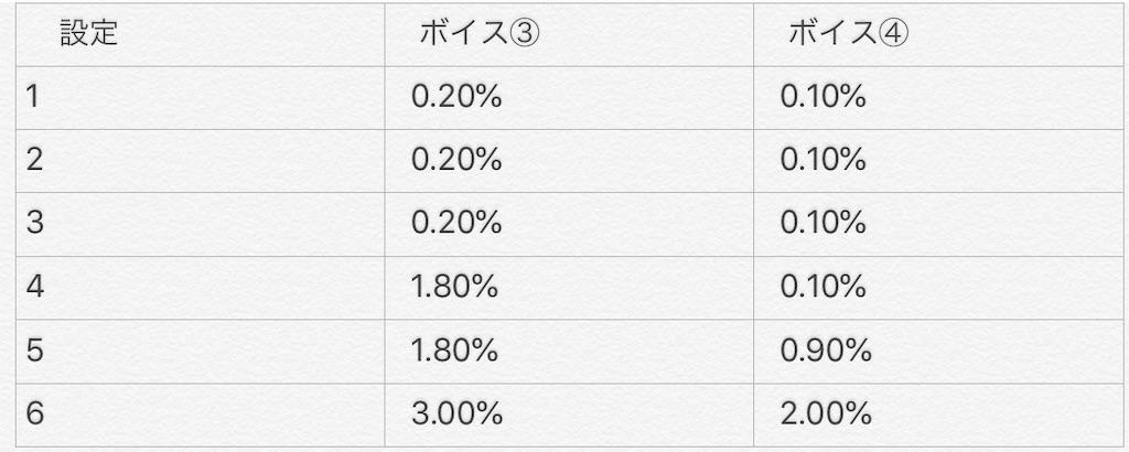 f:id:kuriboo_zen6:20190614134913j:image
