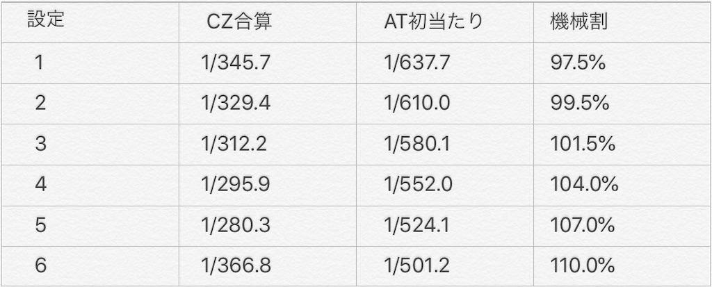 f:id:kuriboo_zen6:20190627184212j:image