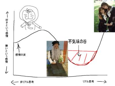 f:id:kurihu:20180207203310j:plain
