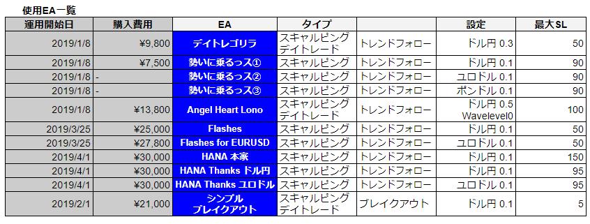 f:id:kurikei10:20190330104158p:plain