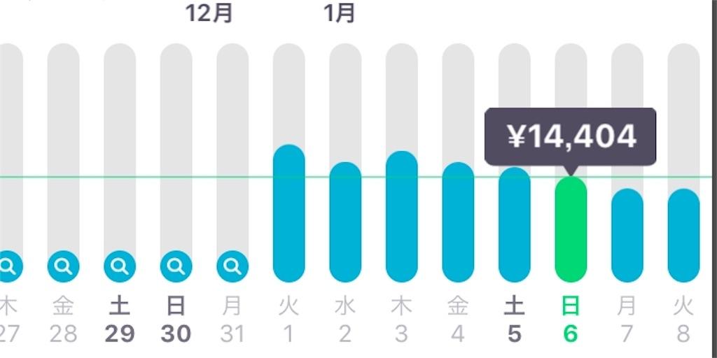 f:id:kurikuri421:20180816120423j:image
