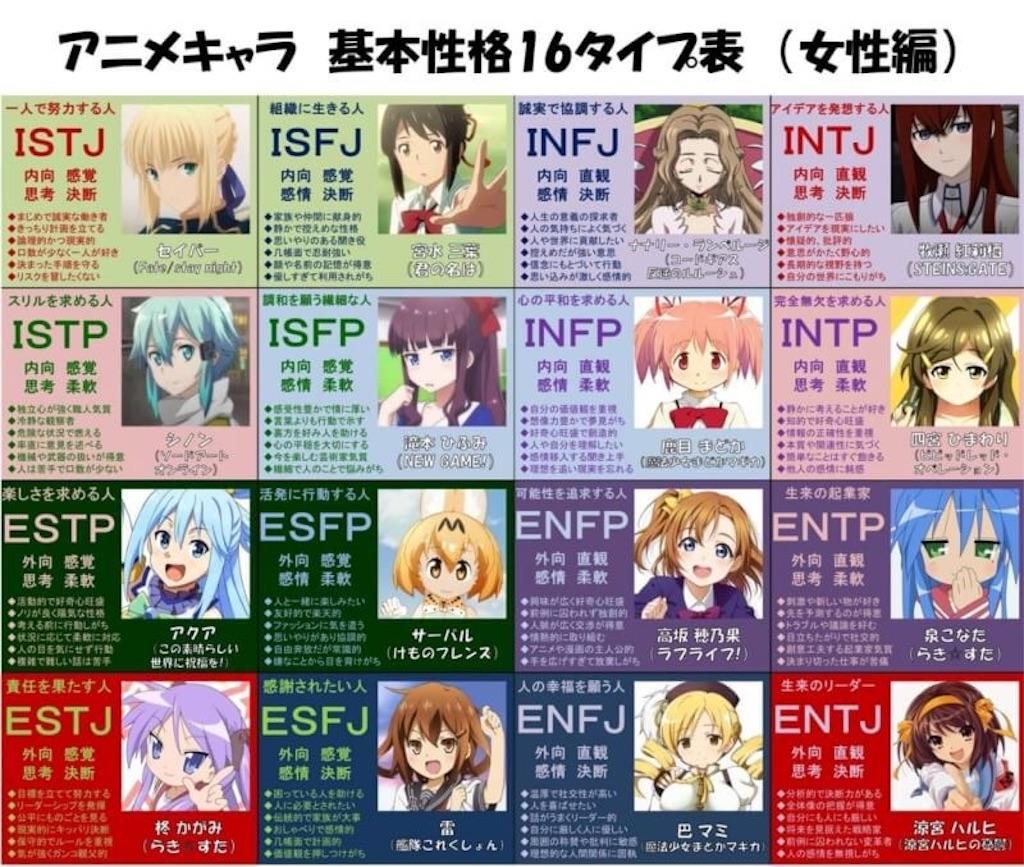 f:id:kurikuri421:20181218234406j:image