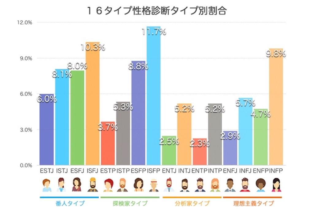 f:id:kurikuri421:20181218234956j:image