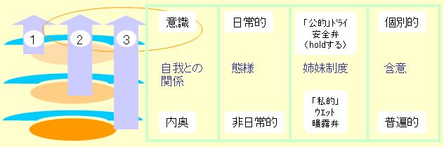 f:id:kurikurimaron:20051127144617p:image
