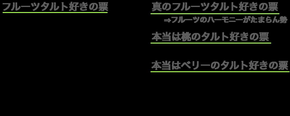f:id:kurikurinocake:20210107235139p:plain