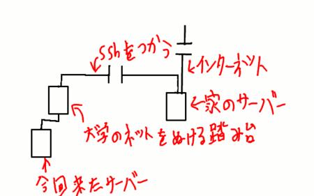 f:id:kurimura:20090516195754p:image