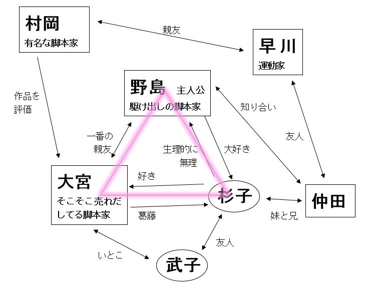 f:id:kurippu1996:20160921234240p:plain