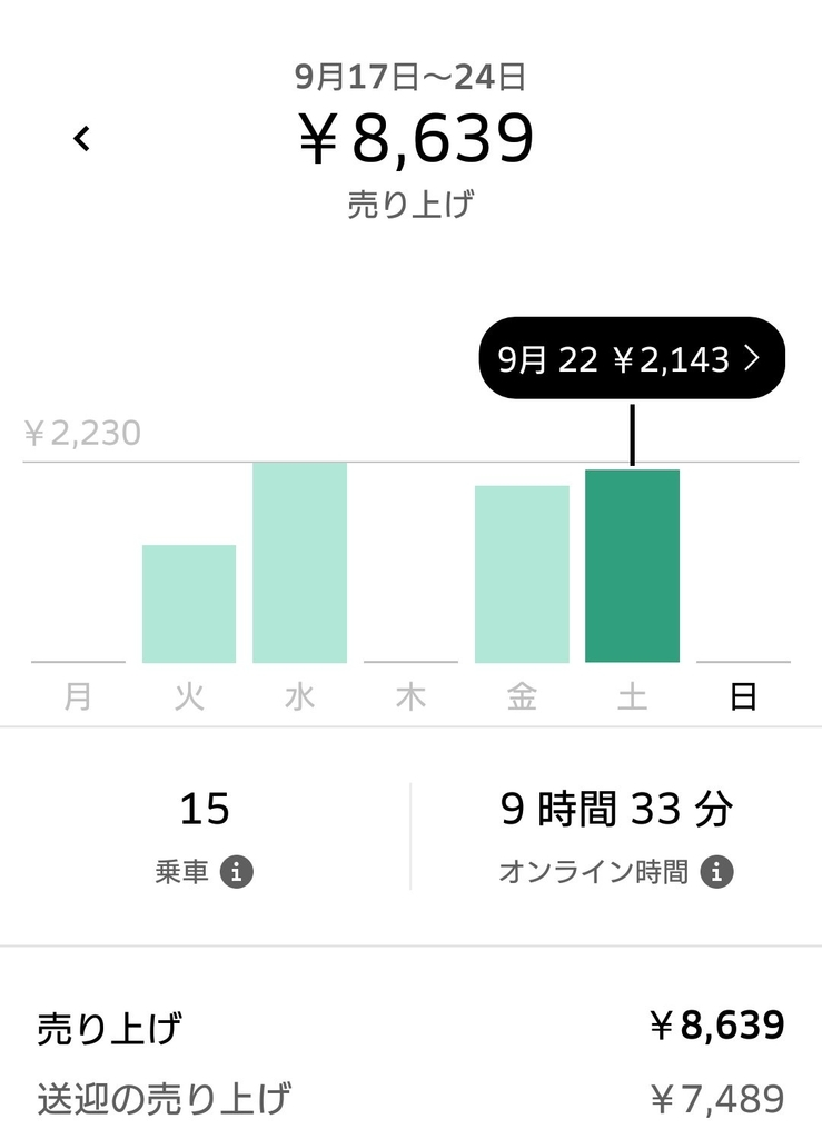 f:id:kuritanikoku0902:20180923011852j:plain