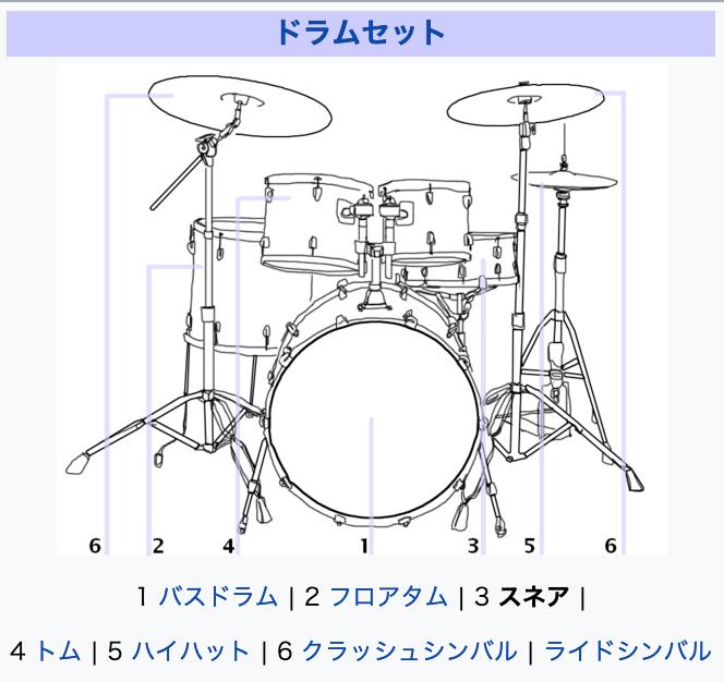 f:id:kuriyama1youth:20190319094321p:plain