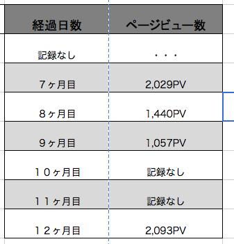 f:id:kuro-yan:20180921215551p:plain