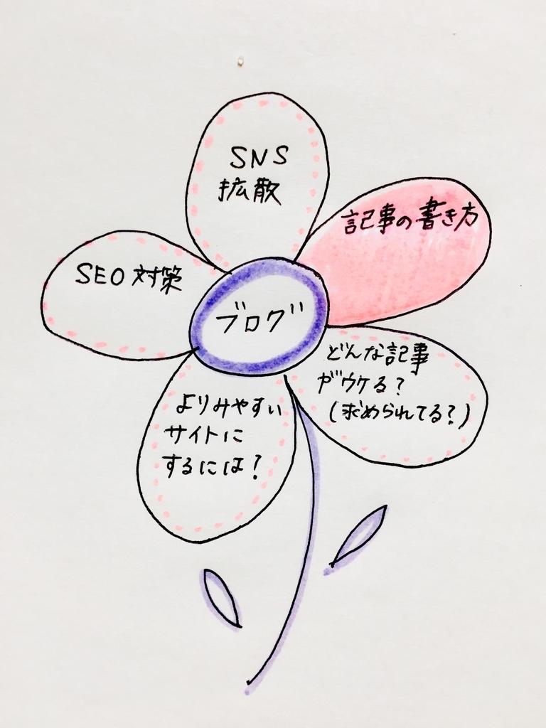 f:id:kuro-yan:20180921224155j:plain