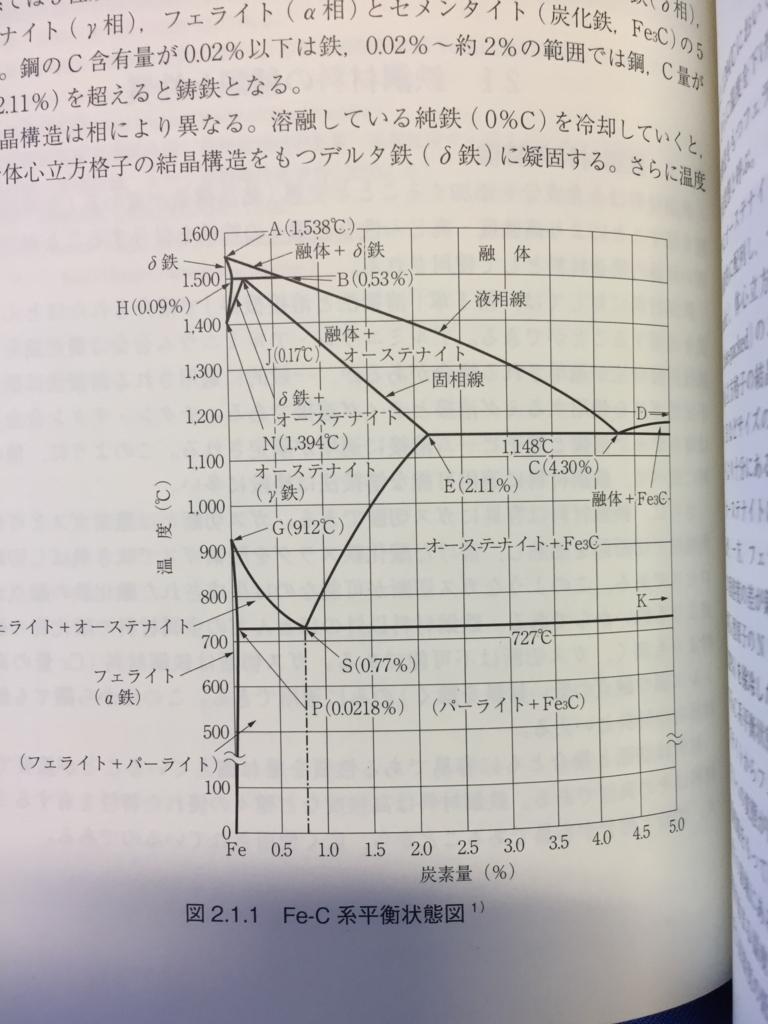 f:id:kuro0103:20170711124532j:plain