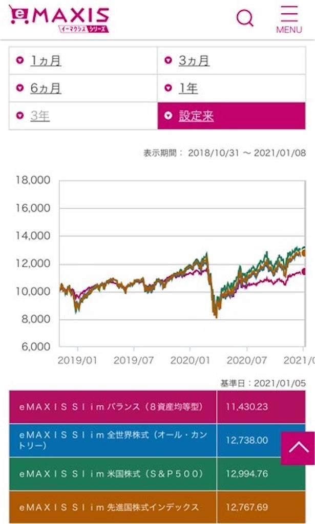 f:id:kuro0417:20210111173012j:image