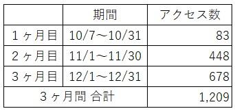 f:id:kuro1_dia:20190106144801j:plain