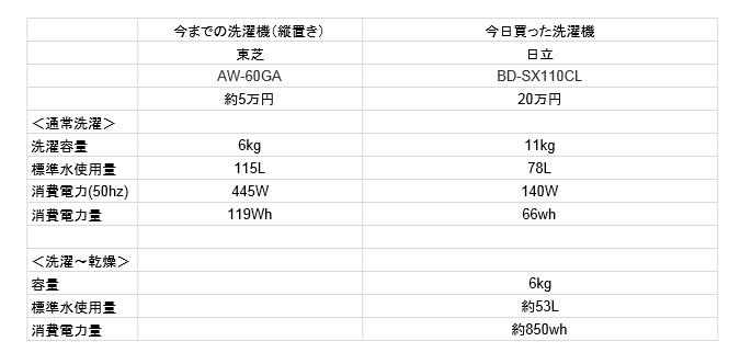 f:id:kuro3919:20190809233341p:plain