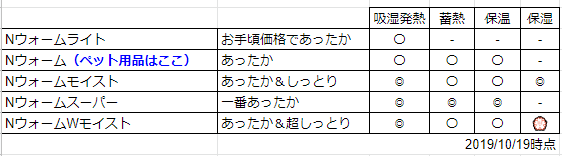 f:id:kuro3919:20191019234627p:plain