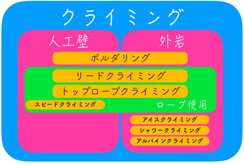 f:id:kuro6kuro6:20170629114657p:plain