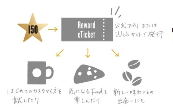 f:id:kuro6kuro6:20170920094544j:plain