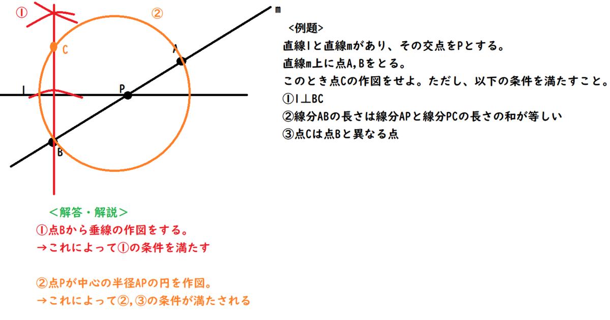 f:id:kuro96white:20210521112652p:plain