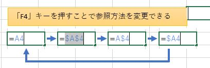 f:id:kuroNoir:20210512220037j:plain