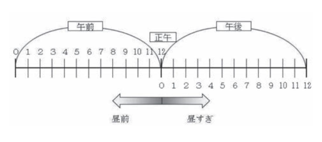 f:id:kuro_m88:20200912132044p:plain