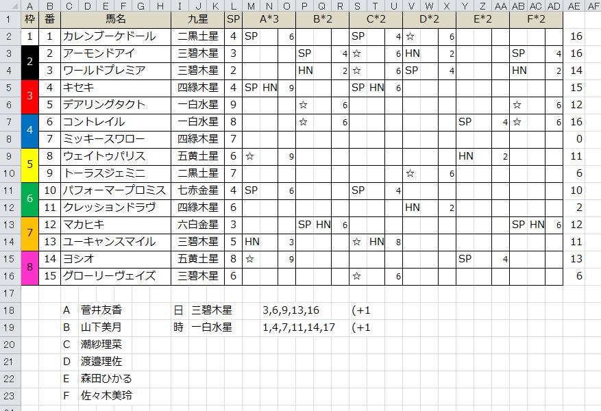 f:id:kuro_yagi_U:20201127014224j:plain
