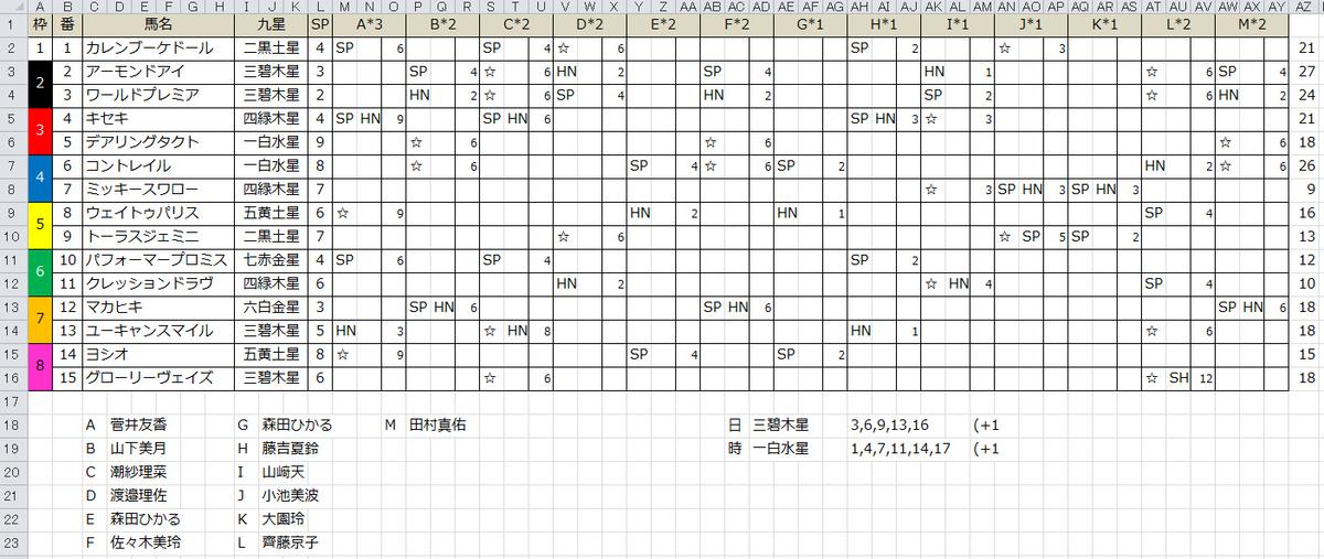 f:id:kuro_yagi_U:20201128025249j:plain