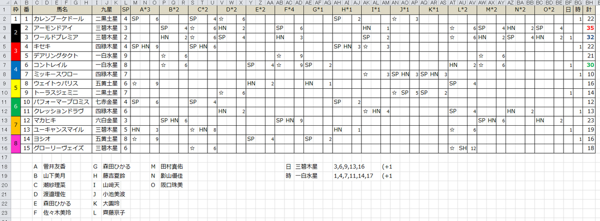 f:id:kuro_yagi_U:20201129022030j:plain