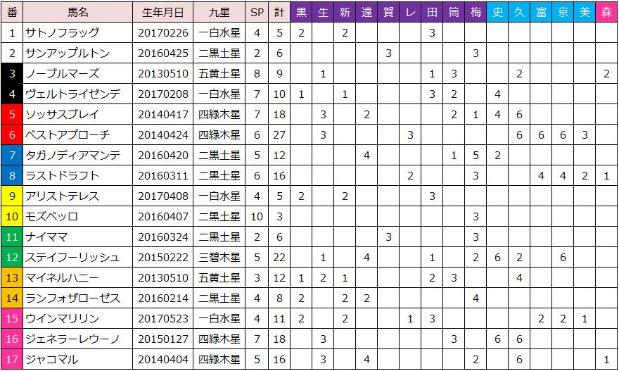 f:id:kuro_yagi_U:20210124012622j:plain