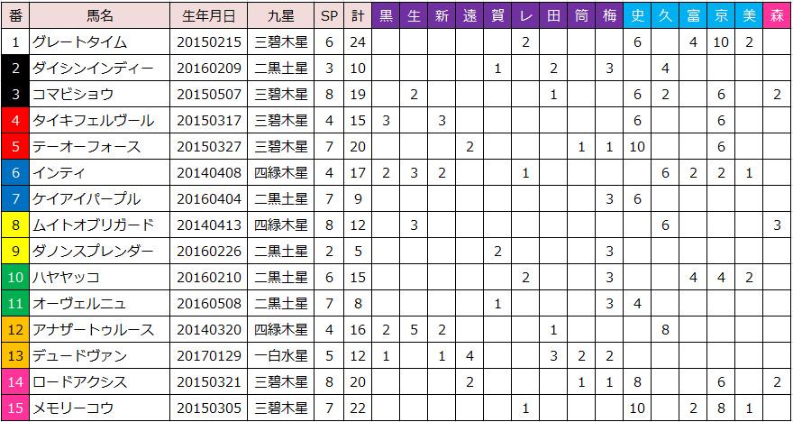 f:id:kuro_yagi_U:20210124012633j:plain