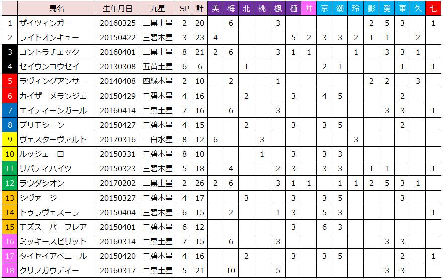 f:id:kuro_yagi_U:20210130023557j:plain