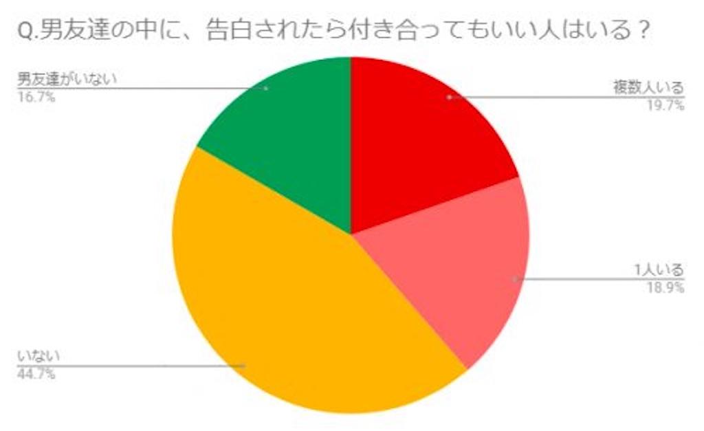 f:id:kurobakaito14120701:20200131215832j:image
