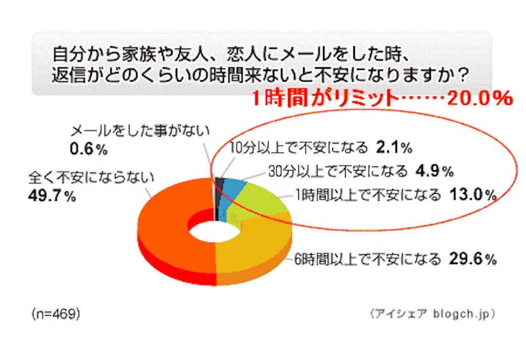 f:id:kurobakaito14120701:20200201125006p:image