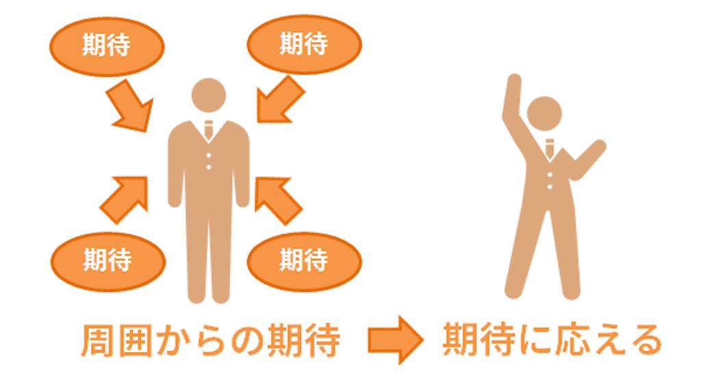 f:id:kurobakaito14120701:20200207150056p:image