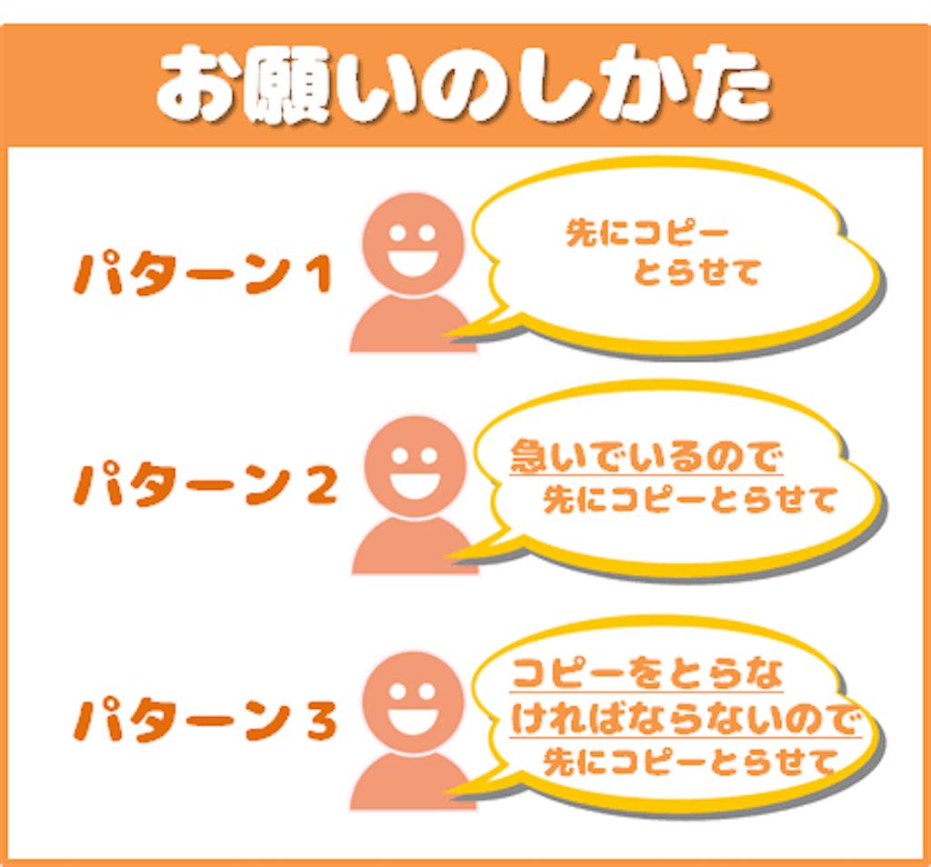 f:id:kurobakaito14120701:20200213133716p:image