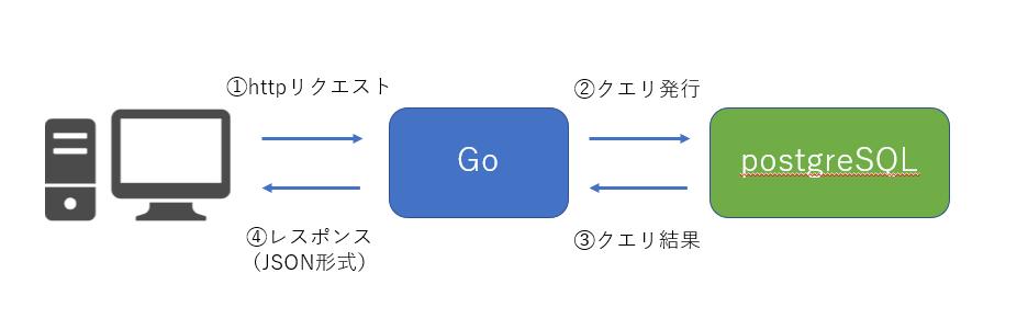 f:id:kurobuchimeganex:20210502155005p:plain