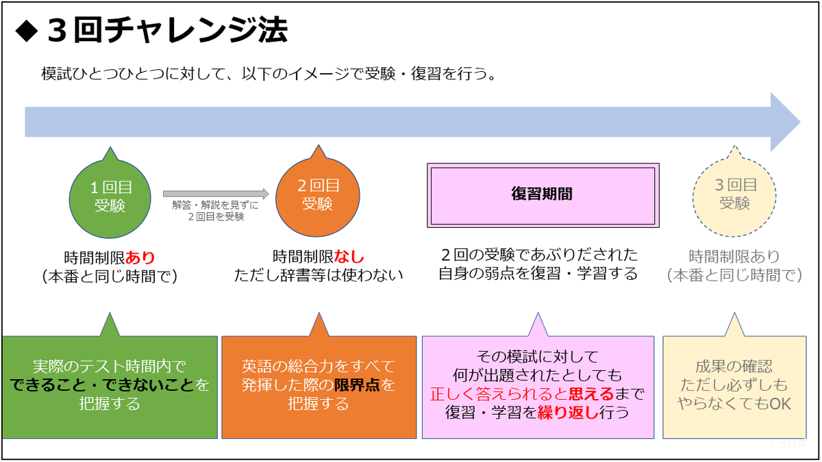 f:id:kurobuchip:20200819113047p:plain