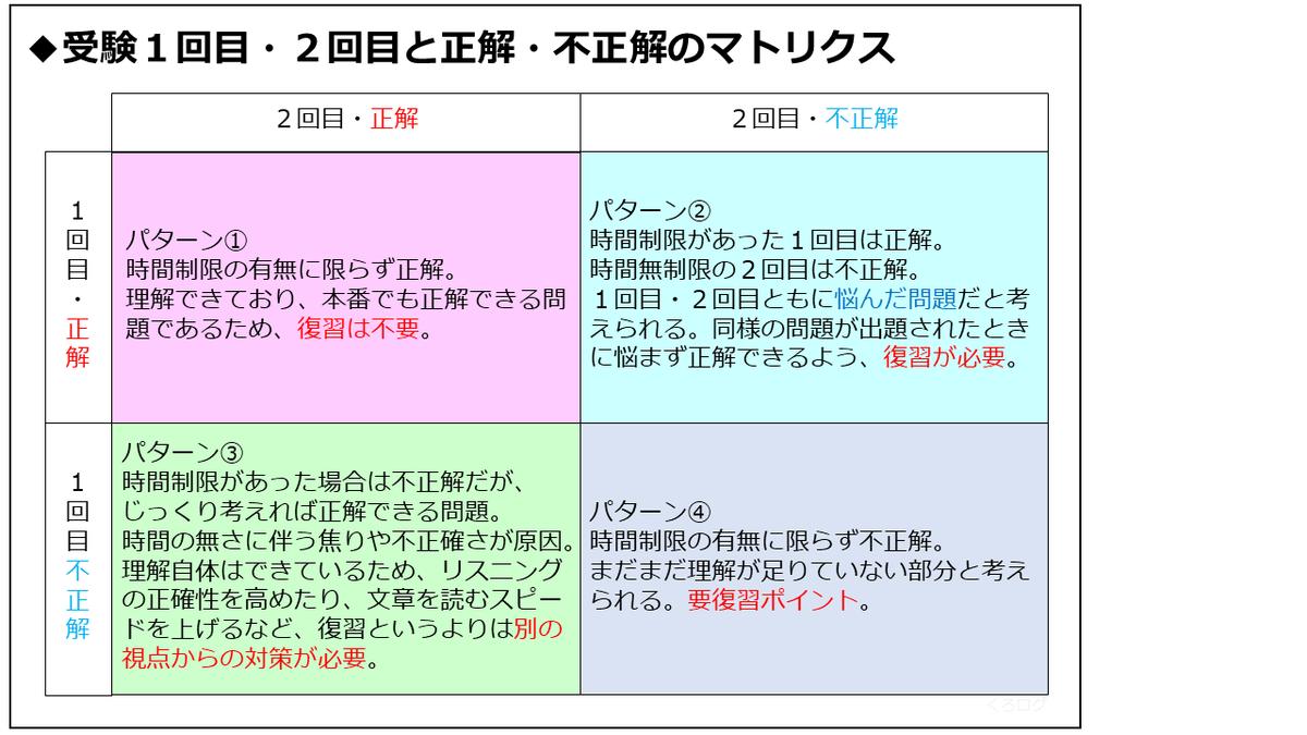f:id:kurobuchip:20200820153207p:plain