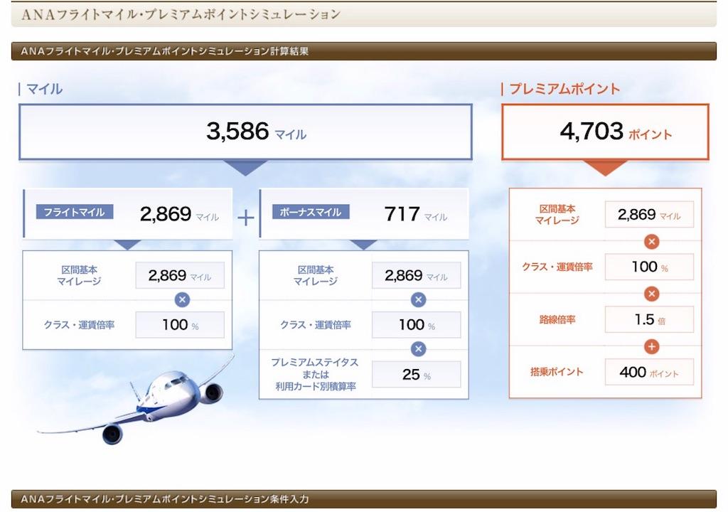 f:id:kurobuhi:20170124173546j:image