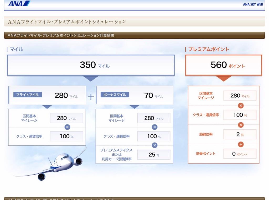 f:id:kurobuhi:20170125220631j:image