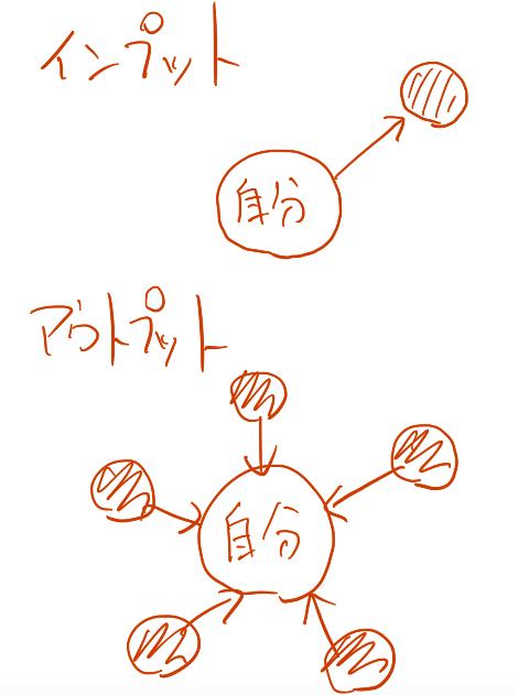 f:id:kurogi_s:20201123230337p:plain