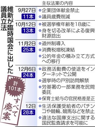 f:id:kurohata73:20181227195901j:plain