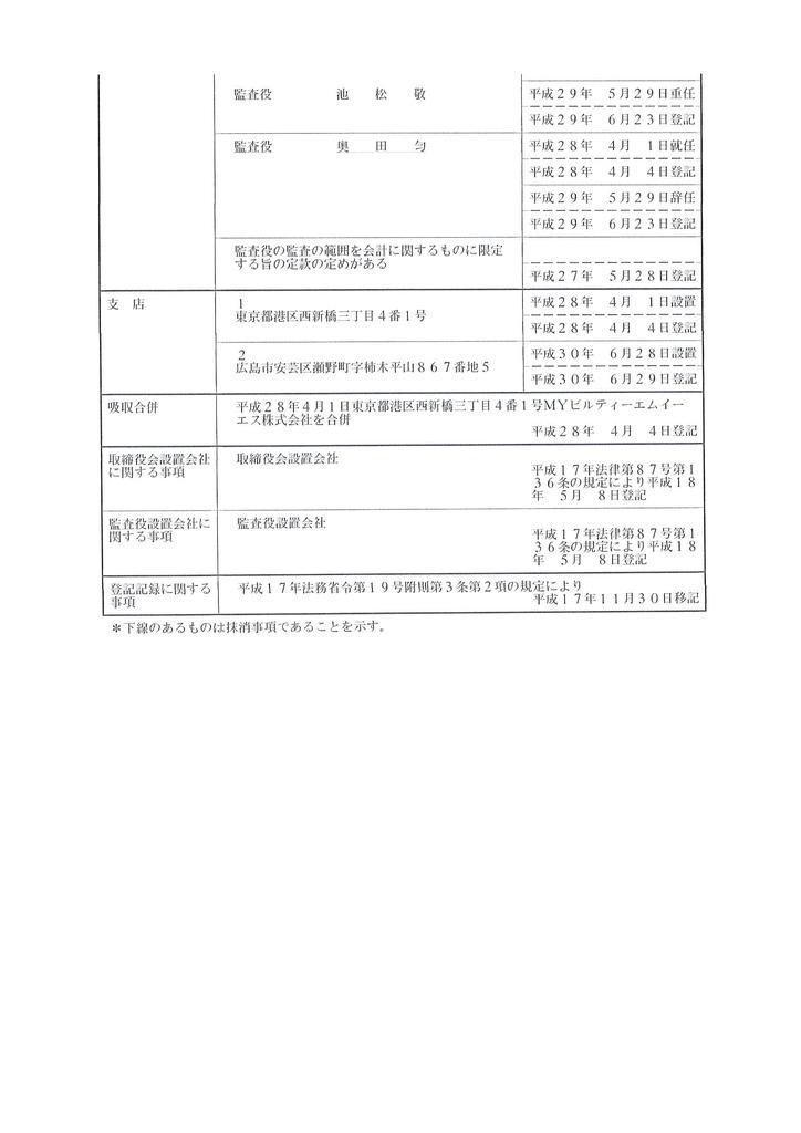f:id:kurohata73:20190117185948j:plain